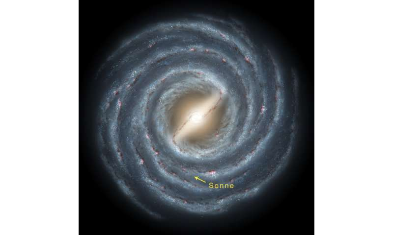 The structure of the Milky Way