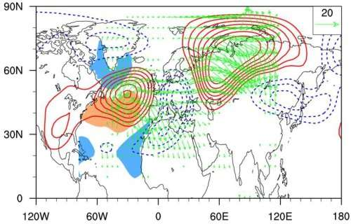 The Eurasian atmospheric circulation anomalies can persist from winter to the following spring