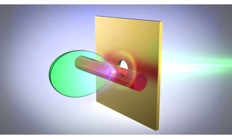 The future of wireless communications is terahertz