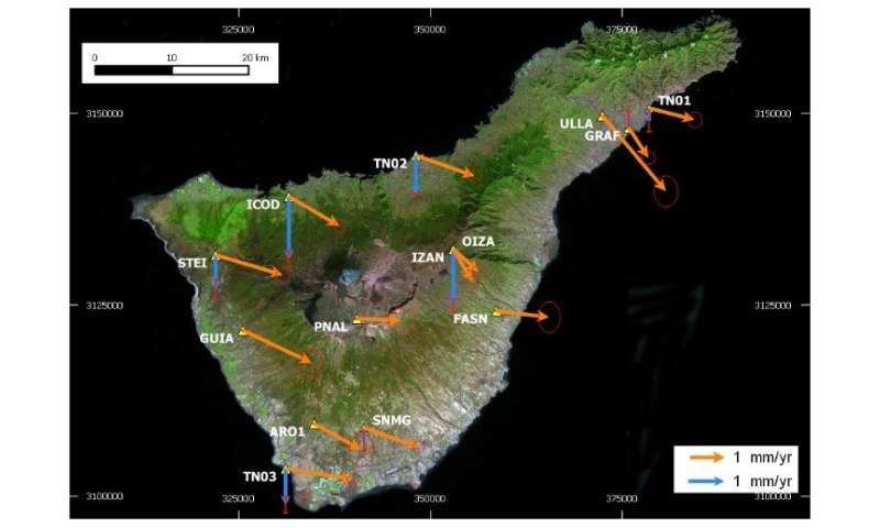The islands of Tenerife and Gran Canaria could be closer together within millions of years
