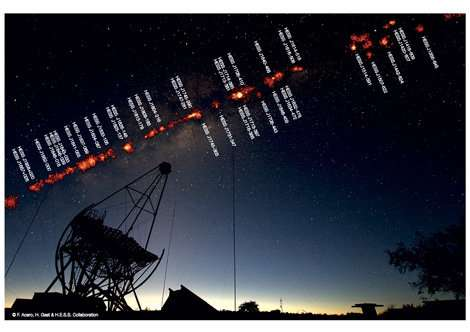 The largest catalog ever published of very high-energy gamma ray sources in the Galaxy