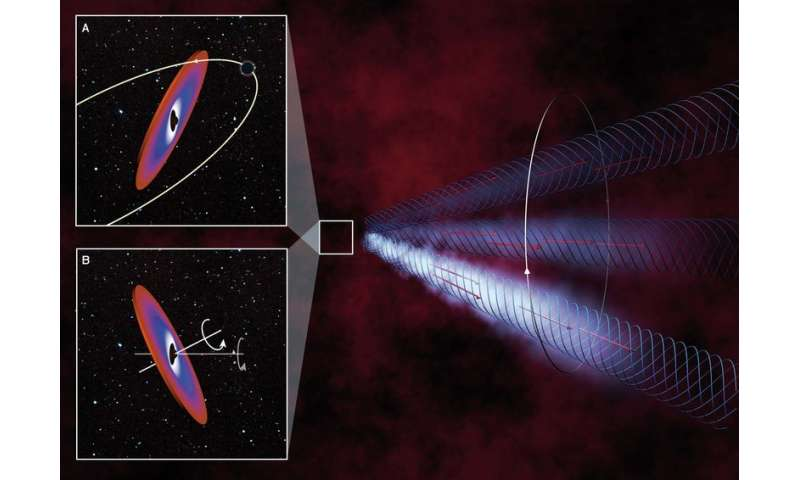 The Rosetta stone of active galactic nuclei deciphered