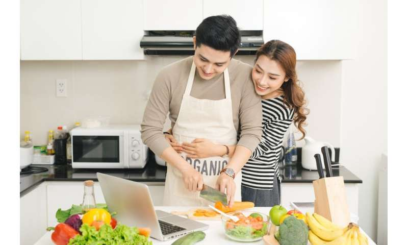The secret to a happy marriage—flexible roles