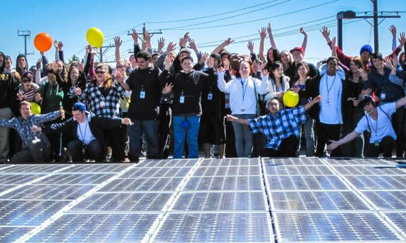 The state of the U.S. solar industry