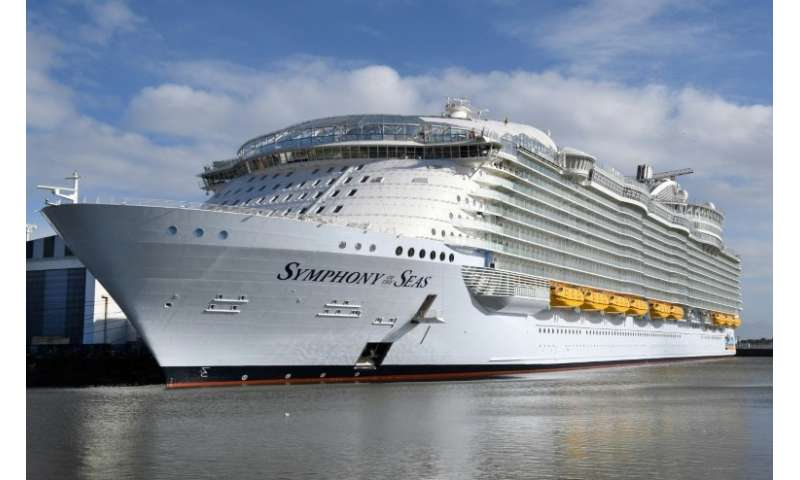 Worlds Largest Cruise Ship 2020.Royal Caribbean Picks Up World S Largest Cruise Ship