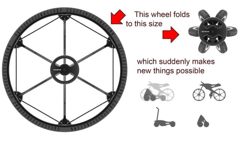 The wheel according to inventor Mocellin: Good-looking, efficient, folded