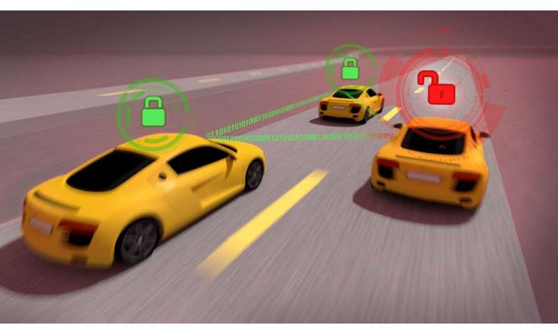 Threat identification tool for cybersecurity in self-driving cars