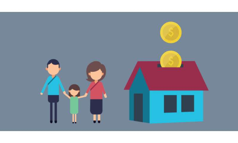 Three generations of data show how wealthy (white) families stay wealthy