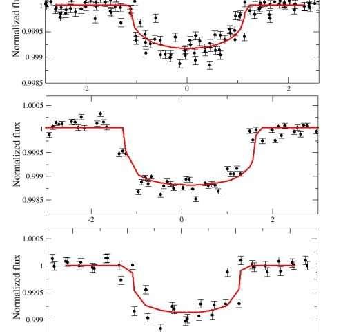 "Three ""super-Earths"" orbiting a cool dwarf star discovered"