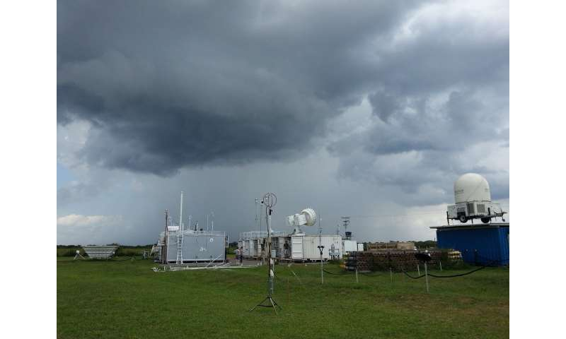 Tiny particles have outsize impact on storm clouds, precipitation