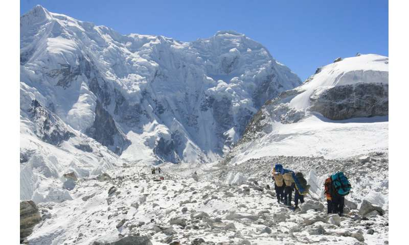 Tracking exploding ice cracks on Himalayan glaciers