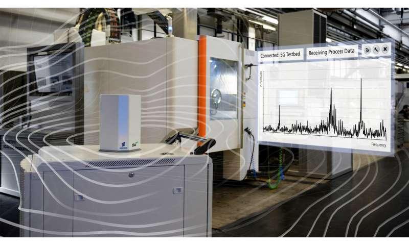 Transmitting measuring data wireless in real time