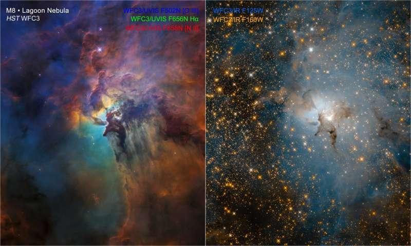Two Hubble views of the same stellar nursery