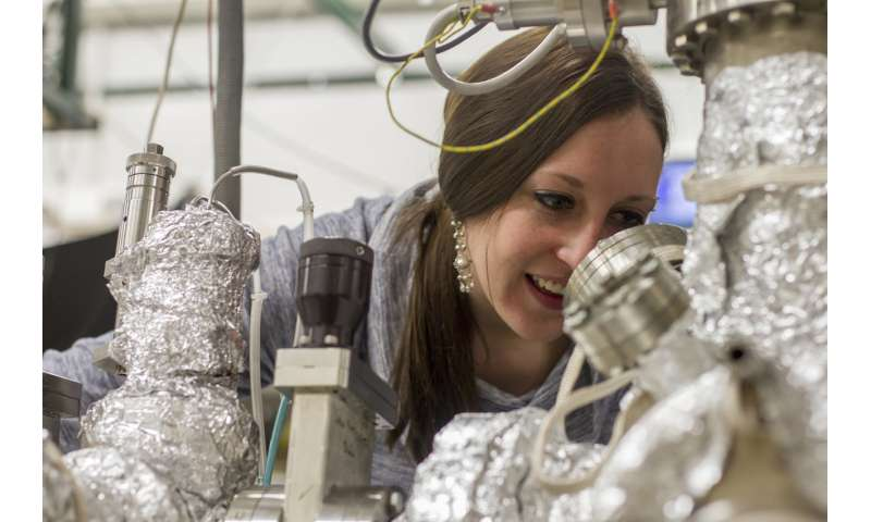UA researchers observe electrons zipping around in crystals