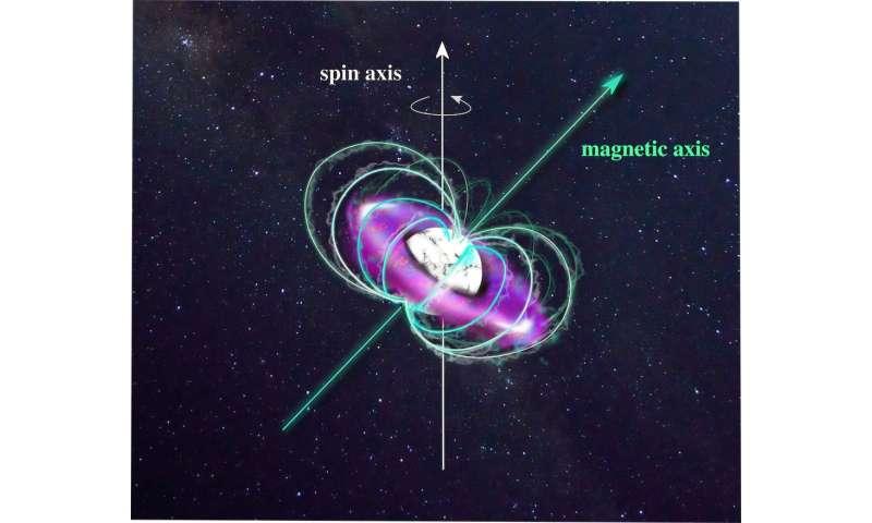 Ultra-hot gas around remnants of sun-like stars