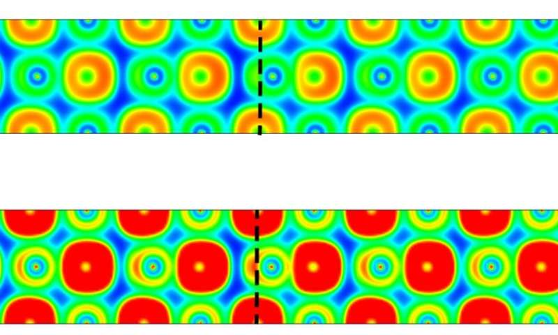 Uncovering atomic movements in crystal