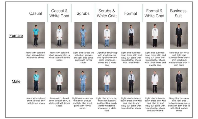 What doctors wear really does matter, study finds