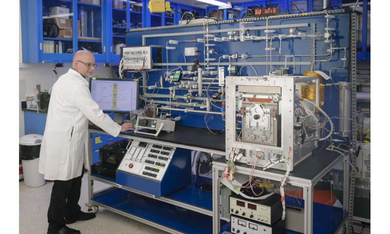 What is NASA's Heat Melt Compactor?