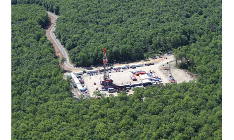 Why increasing shale gas production won't reduce greenhouse gas emissions