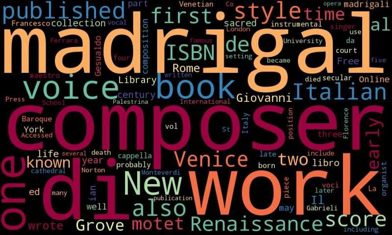 Wordcloud 1