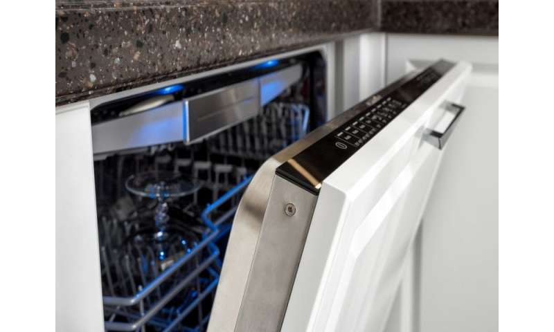 Your dishwasher is not as sterile as you think