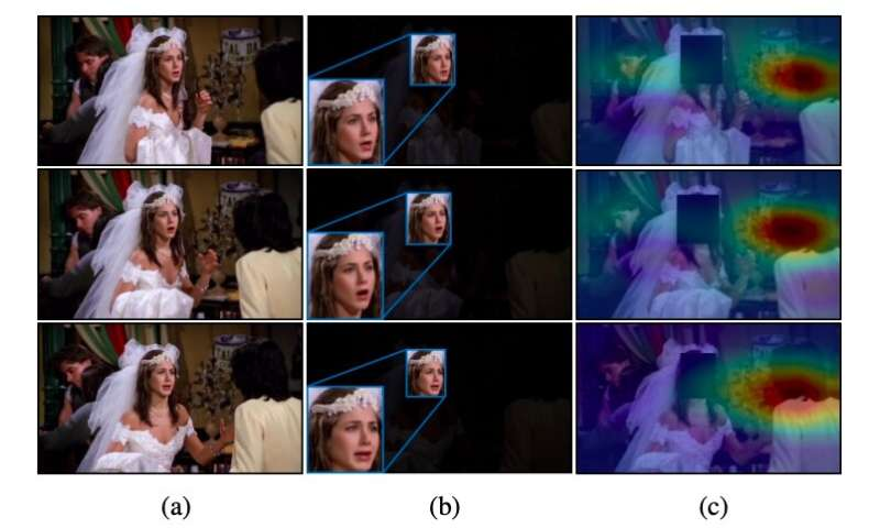 **A deep learning technique for context-aware emotion recognition