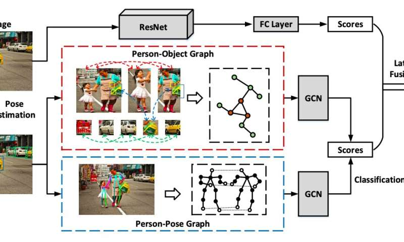 **A multi-granularity reasoning framework for social relation recognition