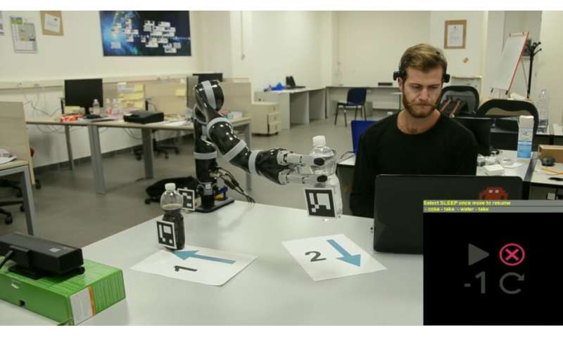 An assistive robot operated via a brain computer interface