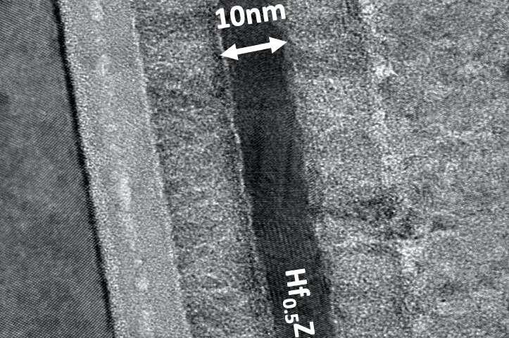 An ultrathin nanoelectromechanical transducer made of hafnium zirconium oxide