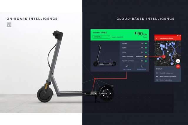A smart electric scooter to improve urban mobility