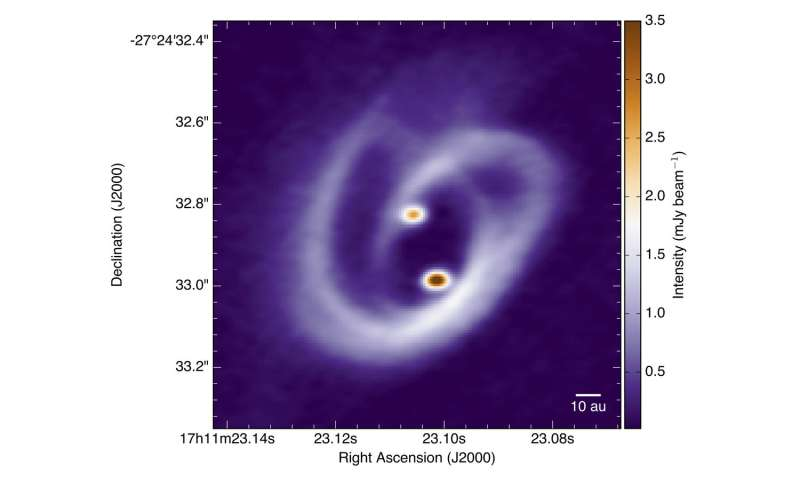 **Astronomers observe how two suns collect matter in a binary system