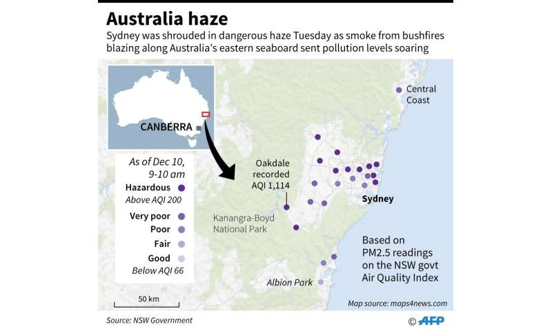 Australia haze