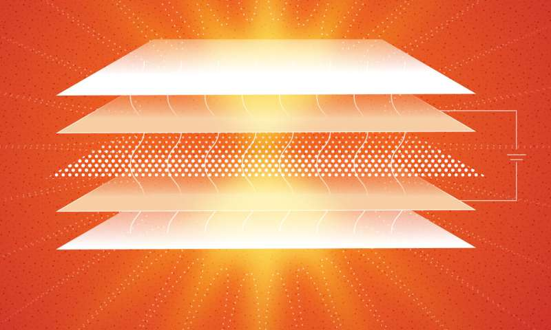 Physicists score double hit in LED research