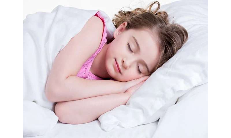 Children with atopic dermatitis have worse sleep quality