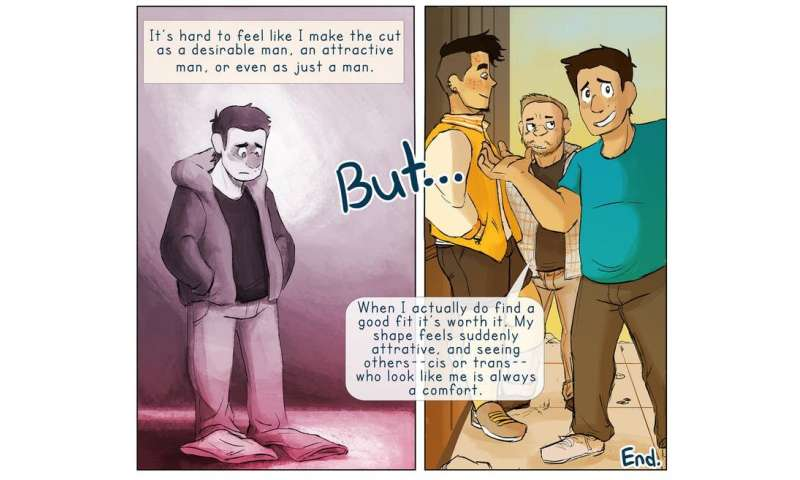 Comics can improve queer men's body image