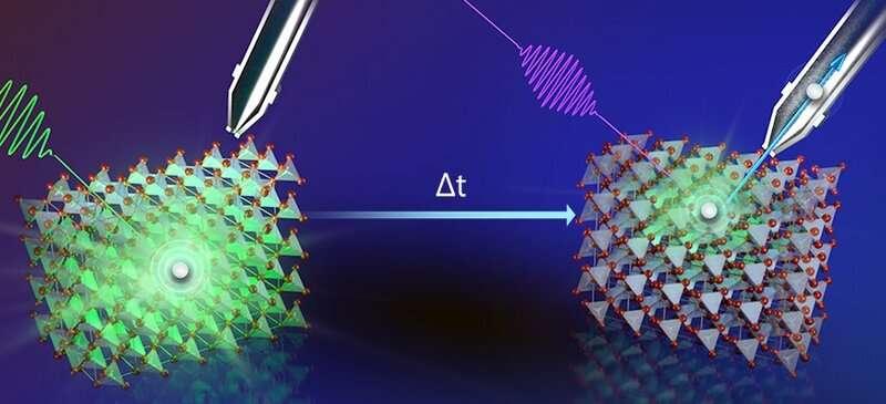 Copper oxide photocathodes: Laser experiment reveals