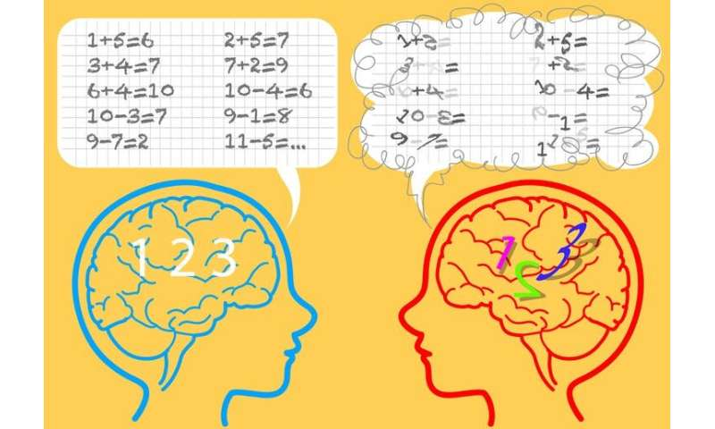 Dyscalculia: 'maths dyslexia,' why so many children struggle with numbers