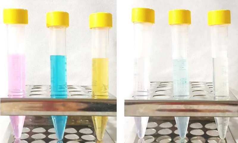 Efficient removal of problem substances