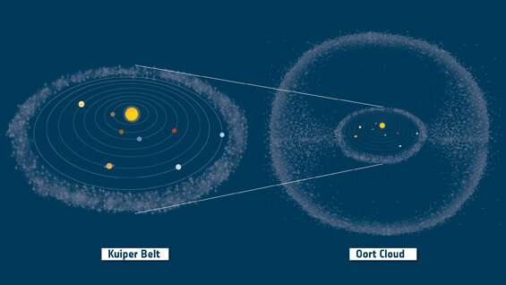 ESA's new mission to intercept a comet