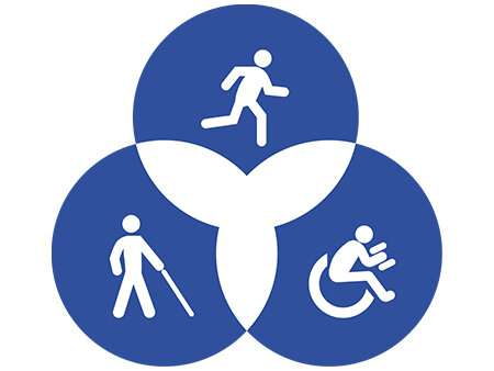 Examining perceptions of accessibility symbols