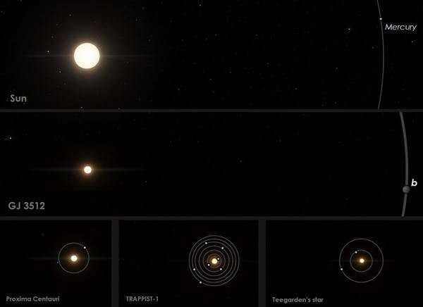 Exoplanet discovery blurs the line between large planets and small stars