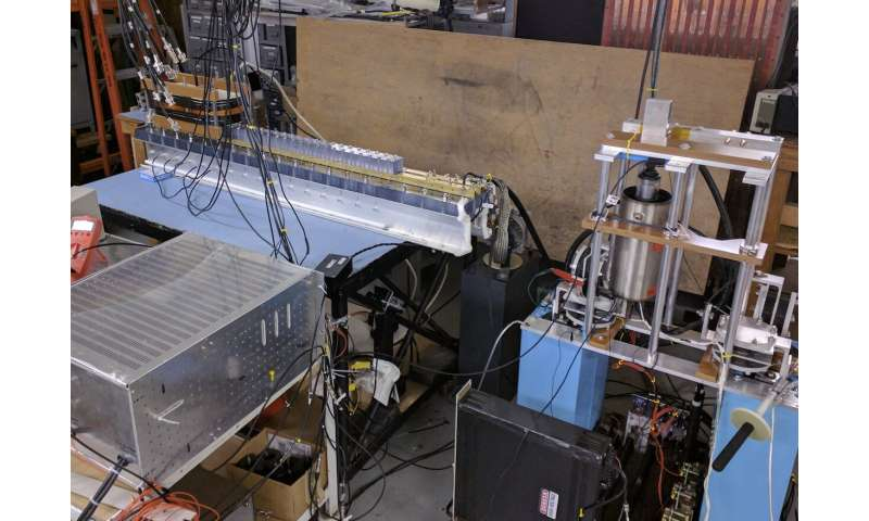 Fast action: Novel device may rapidly control plasma disruptions in a fusion facility