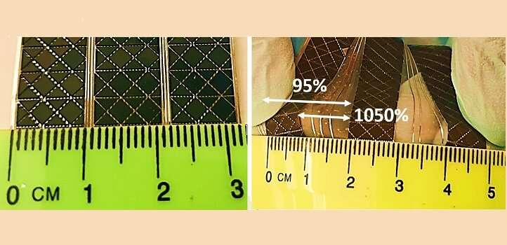 Flexible thinking on silicon solar cells