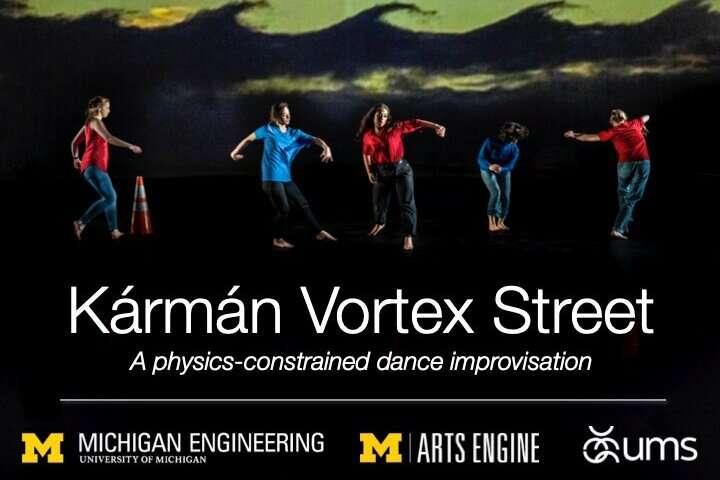 Fluid dynamics taught through dance