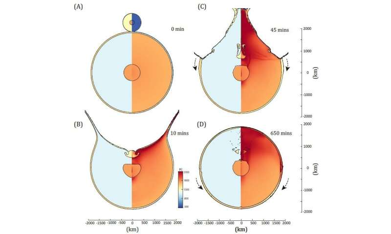 Giant impact caused difference between Moon's hemispheres