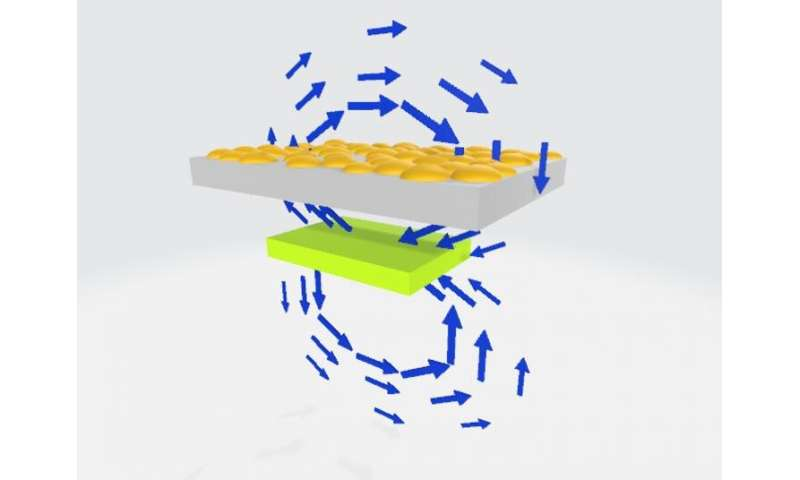Good vibrations: Using piezoelectricity to ensure hydrogen sensor sensitivity