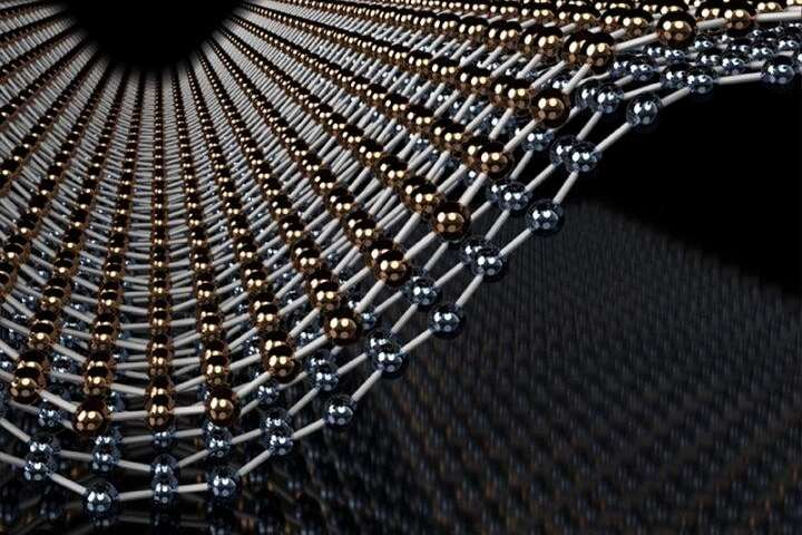Graphene: The more you bend it, the softer it gets