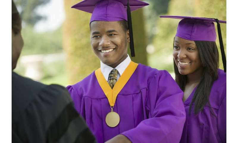 Historically black colleges give graduates a wage boost