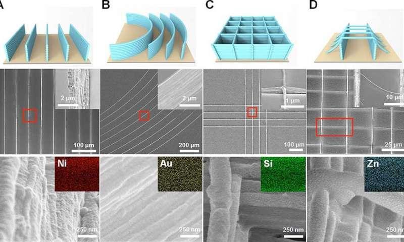 Improved 3-D nanoprinting technique to build nanoskyscrapers
