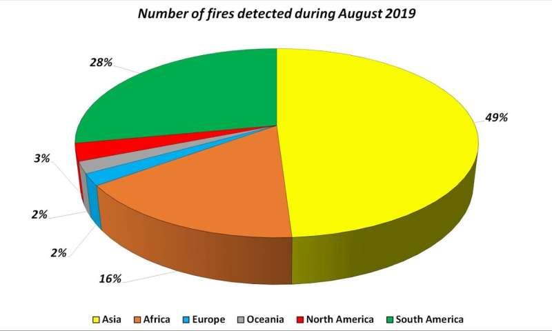Is Earth on fire?
